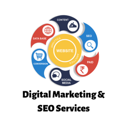Digital Marketing SEO Promotion Service, in Pan India