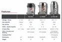 Delfin MICROTECH Industrial vacuum cleaner