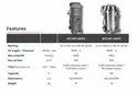 Delfin Compressed Air vacuum cleaner Operated for Liquid