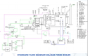 Oil & Gas Fired 5 TPH Steam Boiler IBR Approved