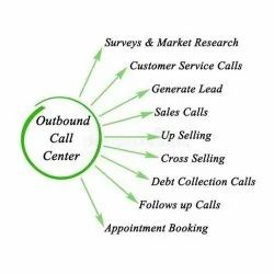 1-2 Day Outbound Call Center Service, in India