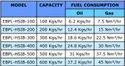 Oil & Gas Fired 300 kg/hr 3 Pass Horizontal Smoke Tube SIB Boiler IBR Approved