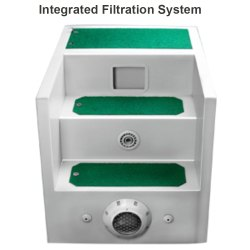 Integrated Filtration System
