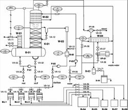 Industrial Piping And Instrumentation Diagram