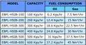 Oil & Gas Fired 100 kg/hr 3 Pass Horizontal Smoke Tube SIB Boiler IBR Approved