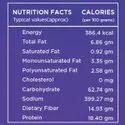 Healthy Treat Roasted Chana Jor Garam Combo 600 Gm (Pack Of 4, 150 Gm Each)