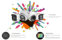 2 Mp 1280 X 720 Hikvision Color Cctv Camera, Camera Range: 20 To 30 M