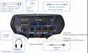 Ono Sokki Sound Level Meter/ Noise Meter LA-7500