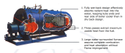 Oil & Gas Fired 8 TPH Steam Boiler IBR Approved