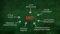 Search Engine Optimization Services Marketing Services