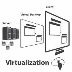 Virtual Desktop Virtualization Services