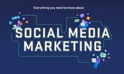 Digital Social Media Marketing Service
