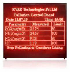 Parameter Display