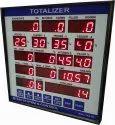 SMS 144-AL Totalizer