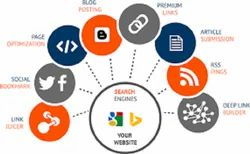 SEO Service for Promote Your Brand Promotion