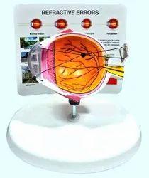 Refractive Eye Model