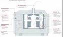Analytik Jena Speed Wave Xpert  Microwave Digestion System