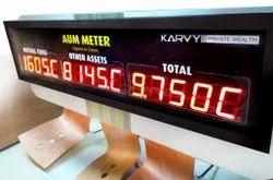 Forex Rate Display