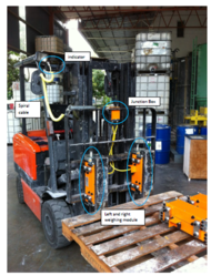 PORTABLE FORKLIFT WEIGHING SYSTEM