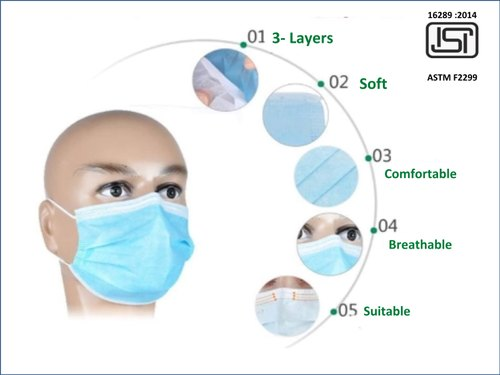 From Manufacturer Surat Surgical Face - Mask Isi