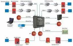 Burglar Alarm AMC Service