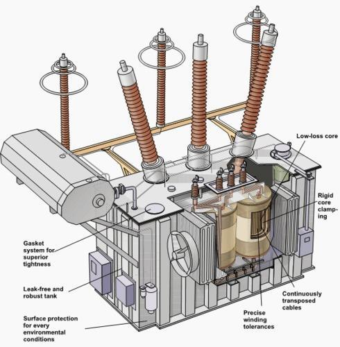 electrical power transformer at rs 22000 piece electrical power rh indiamart com power transformer wiring diagram bd-160w-8650a power transformer diagram