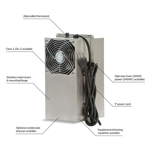 Panel Air-Conditioner   Eltech Systems   Manufacturer in