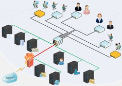 Network Infrastructure Design Service
