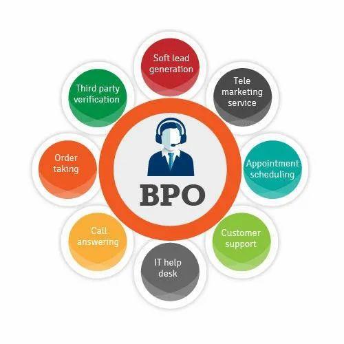 ISO9001 BPO BPO Data Entry Project, Franchise Business Solutions