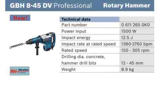 Bosch Rotary Hammer GBH 8-48 DV - Saral Info Solutions
