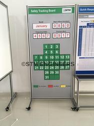 Safety Tracker Board