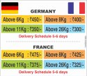 International Parcel To Germany France