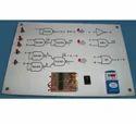 Digital Electronics Lab Training Modules