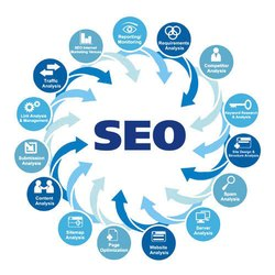 SEO Solution in Pan India