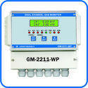 Weatherproof Dual Channel Gas Monitor