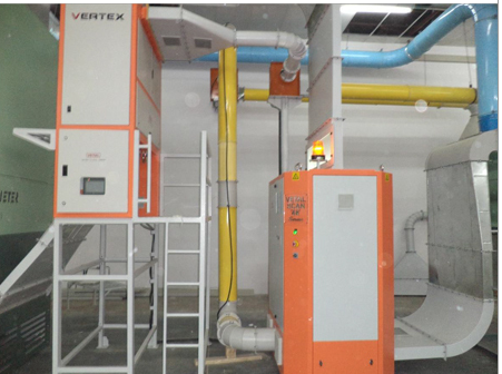 Textile Machinery - Meckling's MHD System Inc, USA Manufacturer from