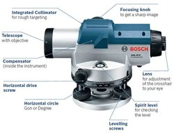 Bosch Auto Level