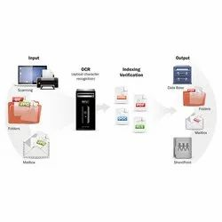 OCR Processing Services
