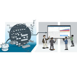 Industrial Process Animation Service