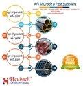 API 5L X65 PSL 2 PIPE