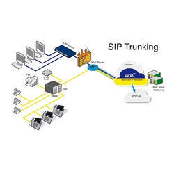 SIP Trunking Service