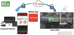 Monitoring Of Mobile Biodiesel Dispensing Unit Mbdu