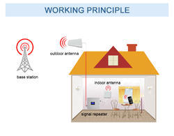 4G Voice and Data Mobile Signal Booster