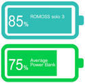 Branded Romoss Power Bank SOLO 3 6000 mAh
