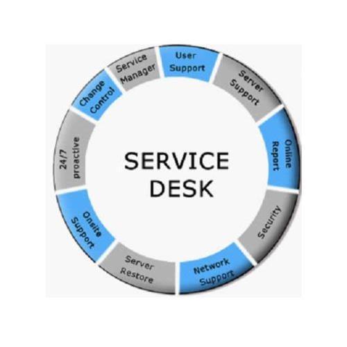 Help Desk Management Services