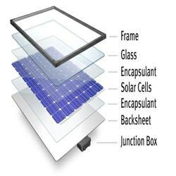 Solar Panels In Jaipur सोलर पैनल