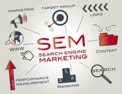 Individual Search Engine Marketing, In Pan India