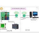 SLDC System
