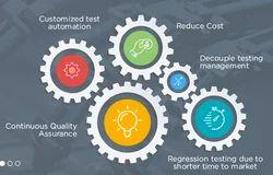 test automation company