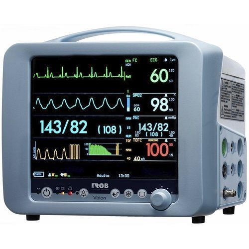 Image result for ECG and Multi-Parameter Monitoring Devices Market